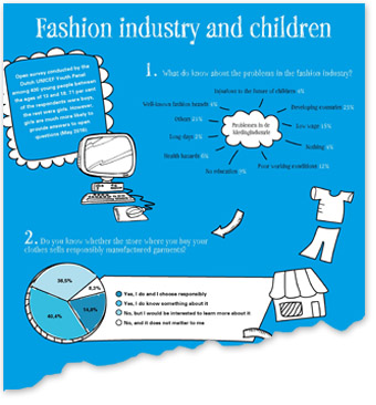 Infographic Fashion Industry 340Px